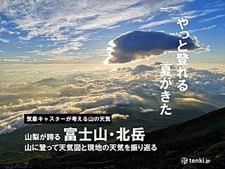 山梨が誇る標高2トップの天気をリポート 「富士山」編